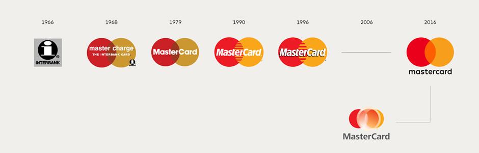 mastercard_story_image